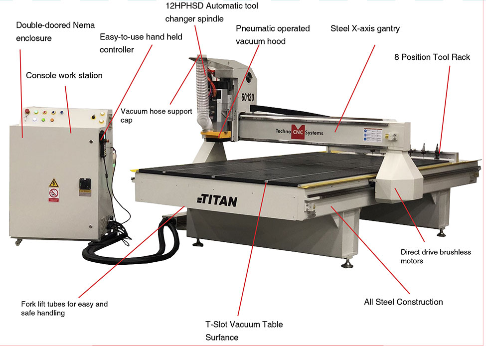 Allegheny Educational Systems Techno CNC Systems Titan Series CNC Router