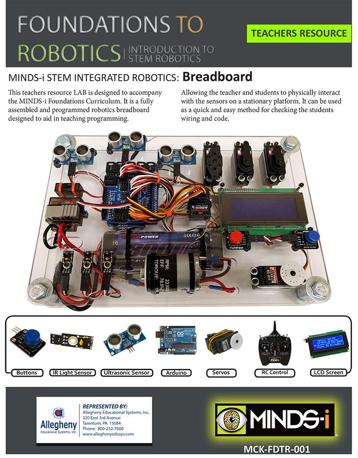 MINDS-i Integrated Robotics Breadboard