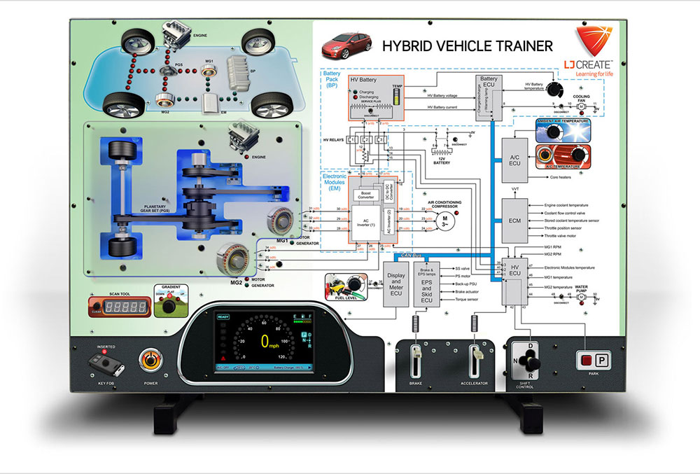 Allegheny Educational Systems LJ Create Automotive - AutoLab